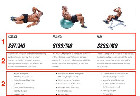 How to Build Your Online Personal Training Packages