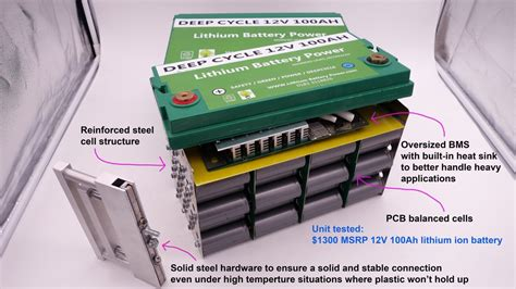 Do You Know What's Inside of That Lithium Battery