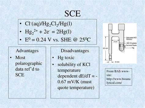 PPT - Electroanalytical Chemistry PowerPoint Presentation